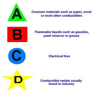 Dissertation Methodology Types of Dissertations